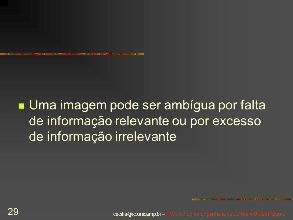 cecilia@ic.unicamp.br – II Workshop de Engenharia de Software UNESP Bauru 29 Uma imagem pode ser ambígua por falta de informação relevante ou por exce