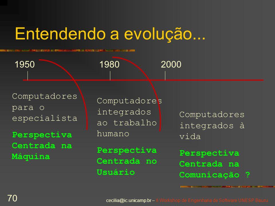 cecilia@ic.unicamp.br – II Workshop de Engenharia de Software UNESP Bauru 70 Entendendo a evolução... 195019802000 Computadores para o especialista Pe
