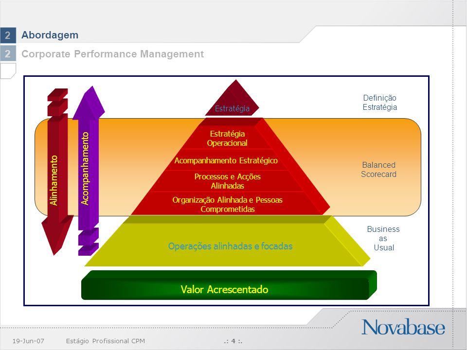 19-Jun-07Estágio Profissional CPM.: 4 :. Abordagem Corporate Performance Management 2 2 Definição Estratégia Business as Usual Operações alinhadas e f