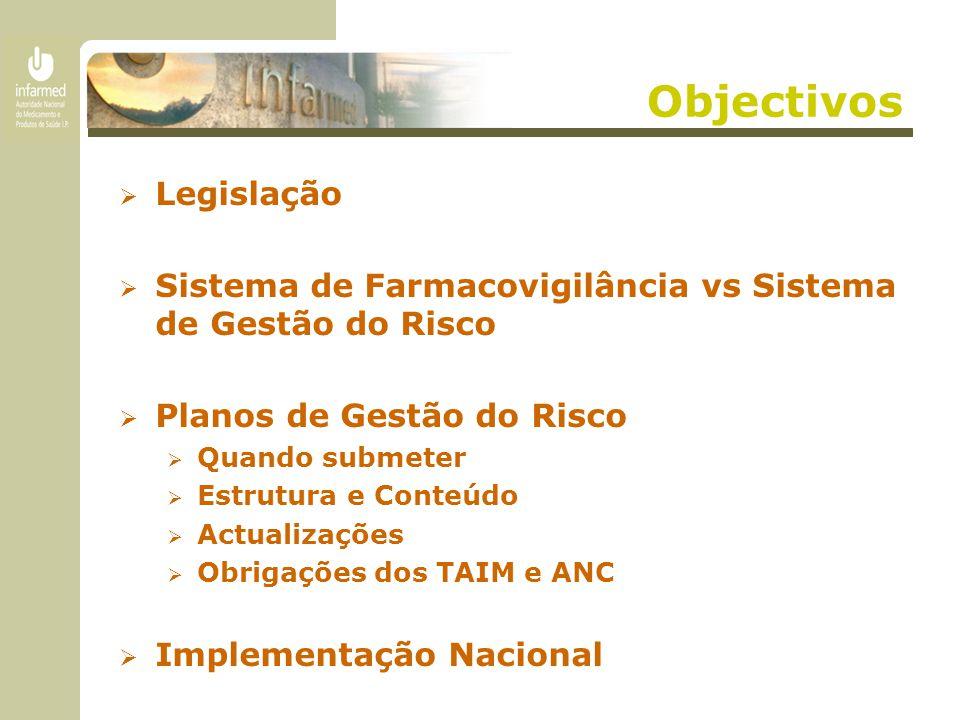 Objectivos  Legislação  Sistema de Farmacovigilância vs Sistema de Gestão do Risco  Planos de Gestão do Risco  Quando submeter  Estrutura e Conte