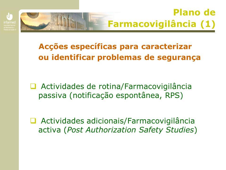 Acções específicas para caracterizar ou identificar problemas de segurança  Actividades de rotina/Farmacovigilância passiva (notificação espontânea,