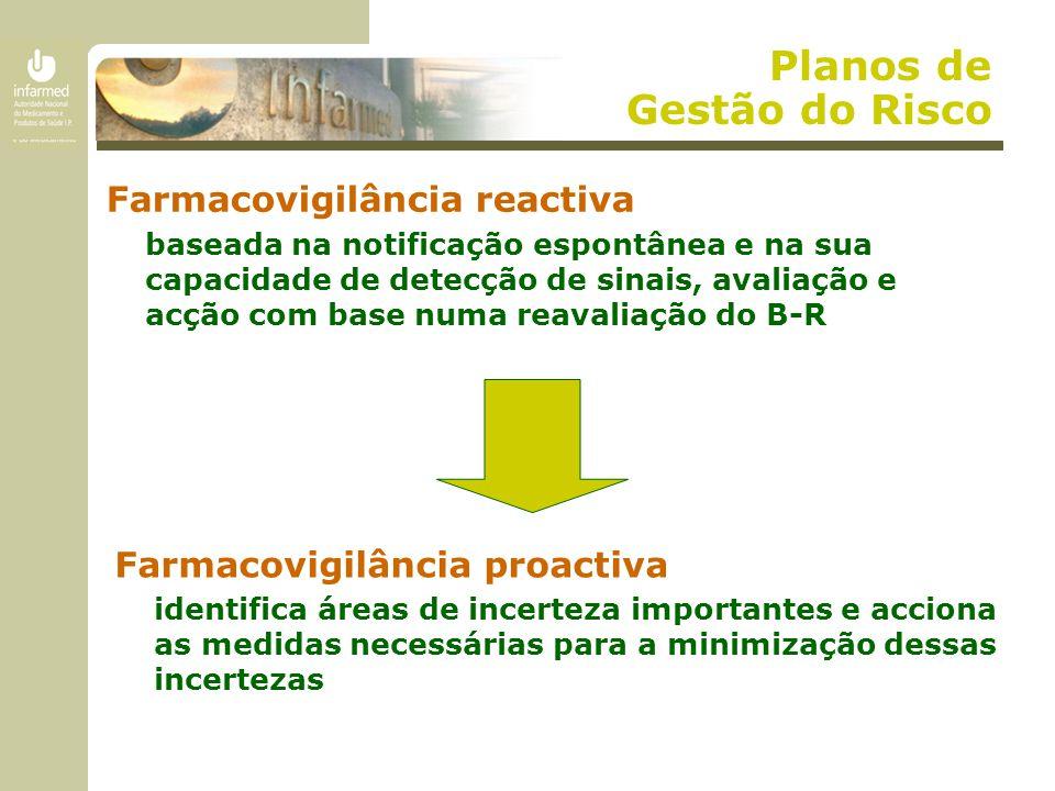 Planos de Gestão do Risco Farmacovigilância reactiva baseada na notificação espontânea e na sua capacidade de detecção de sinais, avaliação e acção co