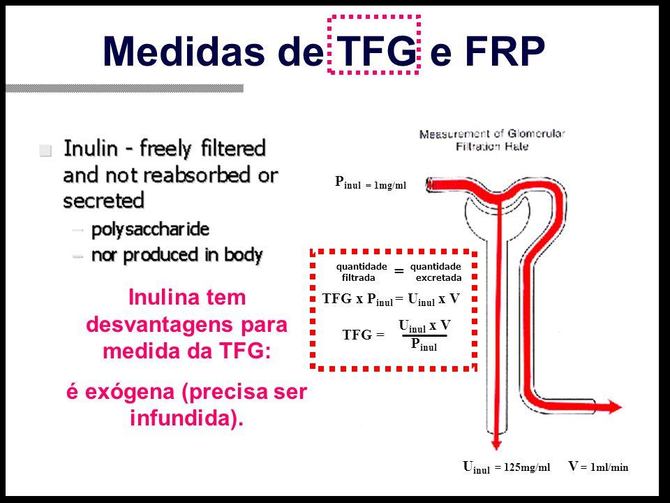 Medidas de TFG e FRP quantidade filtrada excretada = TFG x P inul = U inul x V U inul x V P inul TFG = P inul = 1mg/ml V = 1ml/min U inul = 125mg/ml I
