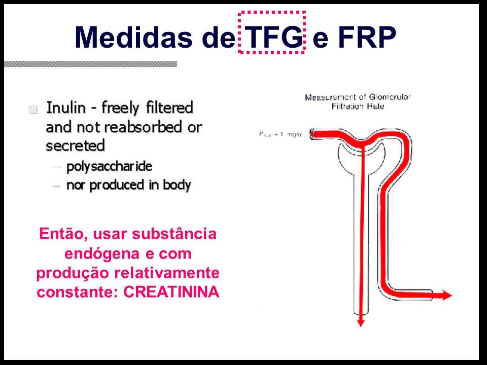 Medidas de TFG e FRP Então, usar substância endógena e com produção relativamente constante: CREATININA