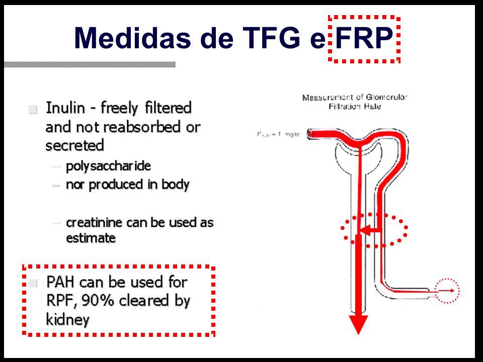 Medidas de TFG e FRP
