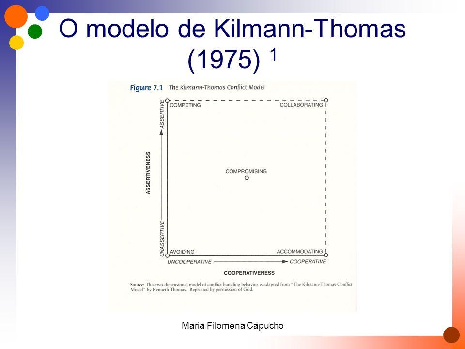 O modelo de Kilmann-Thomas (1975) 1 Maria Filomena Capucho
