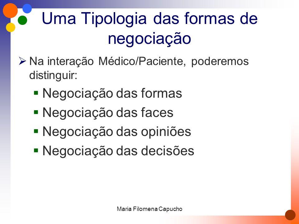 Uma Tipologia das formas de negociação  Na interação Médico/Paciente, poderemos distinguir:  Negociação das formas  Negociação das faces  Negociaç