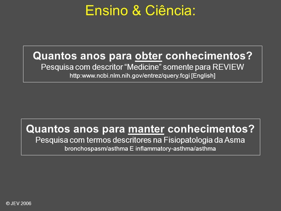"""Quantos anos para obter conhecimentos? Pesquisa com descritor """"Medicine"""" somente para REVIEW http:www.ncbi.nlm.nih.gov/entrez/query.fcgi [English] © J"""