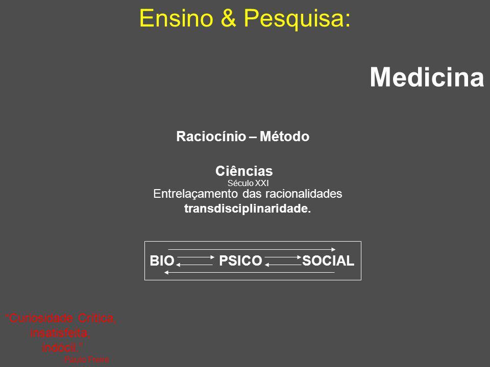 "Ensino & Pesquisa: ""Curiosidade Crítica, insatisfeita, indócil."" Paulo Freire Raciocínio – Método Entrelaçamento das racionalidades transdisciplinarid"