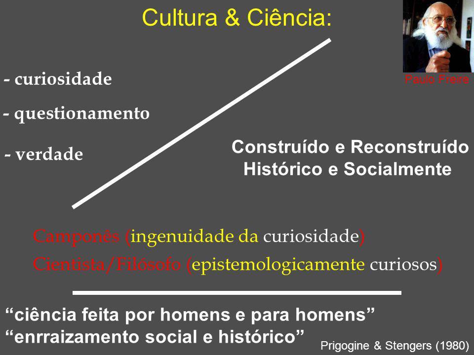 Cultura & Ciência: - curiosidade - questionamento - verdade Construído e Reconstruído Histórico e Socialmente Camponês (ingenuidade da curiosidade) Ci