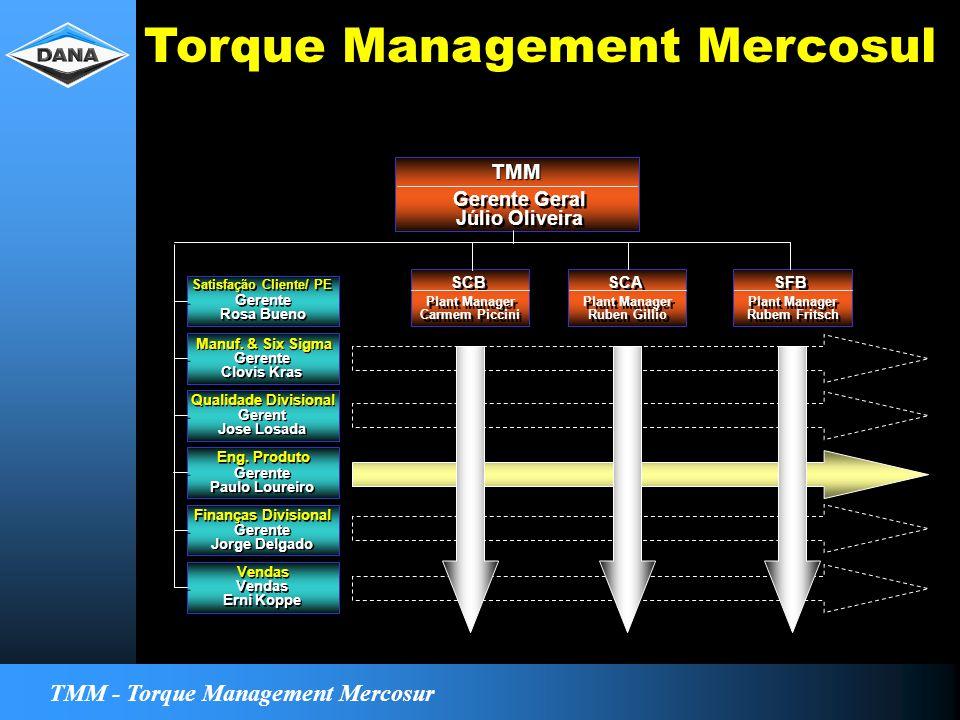 TMM - Torque Management Mercosur Satisfação Cliente/ PE Gerente Rosa Bueno Gerente Rosa Bueno TMM Gerente Geral Júlio Oliveira Gerente Geral Júlio Oliveira Manuf.
