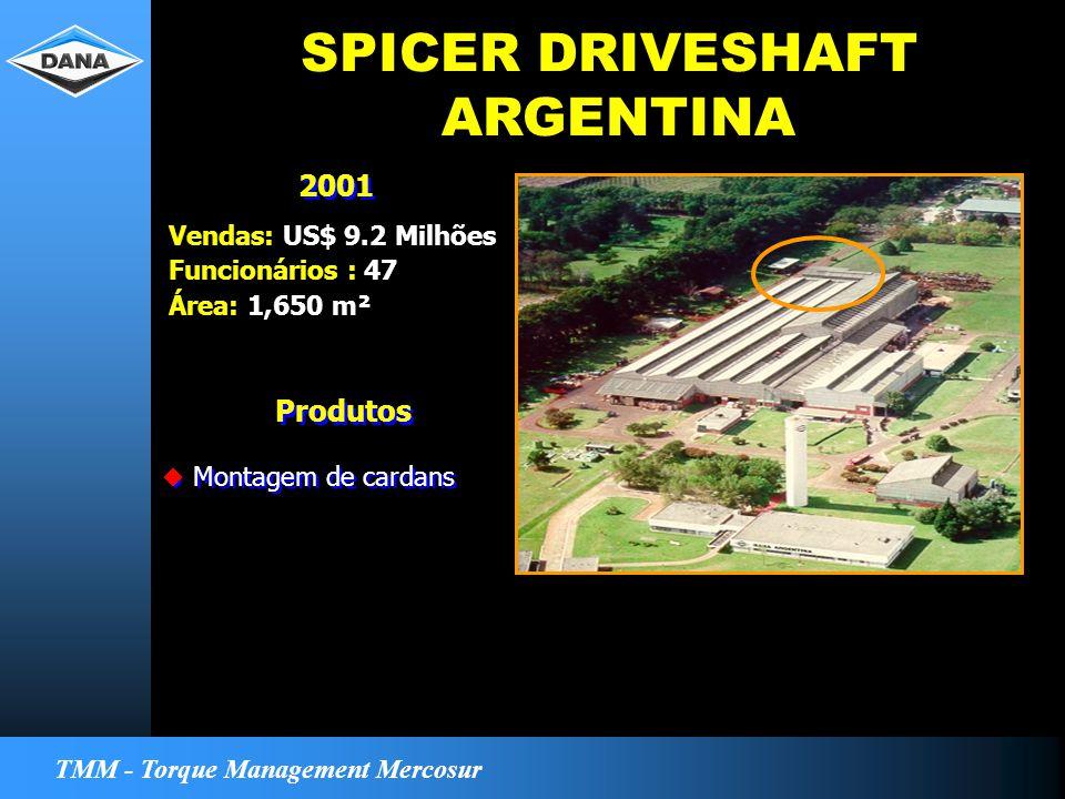 TMM - Torque Management Mercosur SPICER DRIVESHAFT ARGENTINA Vendas: US$ 9.2 Milhões Funcionários : 47 Área: 1,650 m²  Montagem de cardans 2001 Produtos