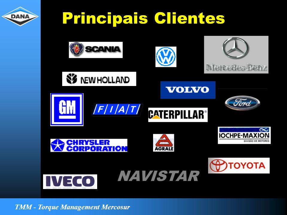 TMM - Torque Management Mercosur Principais Clientes NAVISTAR