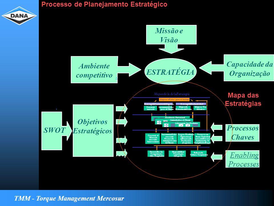 TMM - Torque Management Mercosur Mejorar elValorpara el Accionista Perspectiva Financiera Perspectiva del Cliente Perspectiva del Proceso Interno Perspectiva deAprendizaje yCrecimiento Desarrollar las Competencias delos Empleados Disponibilizar Tecnologías deSoporte Reforzarla Cultura Corporativa Construir el Mercado atravésde Innovaciones IncrementarValor atravesde Procesosde Administración deClientes Lograr Excelencia Operacional enProcesos de Producción yLogistica Tornarse un Buen Ciudadano atravésdeProcesos Ambientales y de Cumplimiento Legal Excelencia Operacional Relacionamiento Excelencia Operacional Intimidadconel Cliente Liderazgoenlos Productos Conquista,RetenciónySatisfaccióndeClientes Construir mercado IncrementarValor para el Cliente EstrategiadeCrecimientodeIngresos Crecimientode Vtas por Nuevos Negocios Rentabilidad por Cliente Mejorarla Estructura deCostos Mejorar Uso deActivos EstrategiadeProductividad Costo Operativo por Unidad Producida UsodeActivos Mapeo de la de laEstrategia Processo de Planejamento Estratégico ESTRATÉGIA Ambiente competitivo.