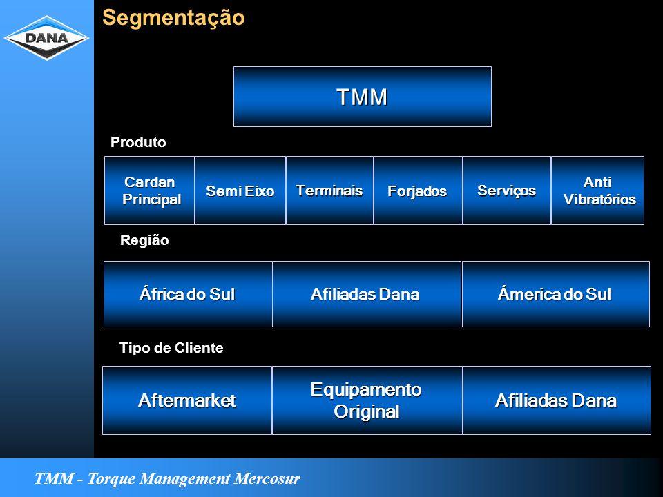 TMM - Torque Management Mercosur TMM AftermarketEquipamentoOriginal Afiliadas Dana África do Sul Afiliadas Dana Ámerica do Sul Anti Vibratórios Vibratórios ServiçosCardan Principal Principal Semi Eixo TerminaisForjados Produto Tipo de Cliente Região Segmentação