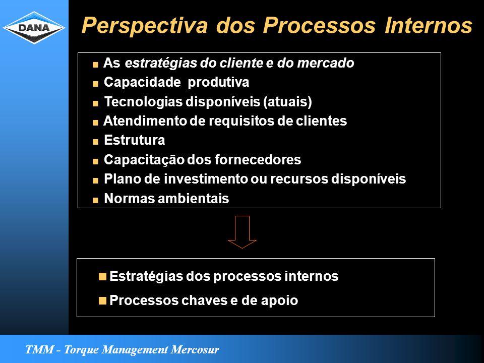 TMM - Torque Management Mercosur Perspectiva dos Processos Internos  As estratégias do cliente e do mercado  Capacidade produtiva  Tecnologias disponíveis (atuais)  Atendimento de requisitos de clientes  Estrutura  Capacitação dos fornecedores  Plano de investimento ou recursos disponíveis  Normas ambientais  Estratégias dos processos internos  Processos chaves e de apoio