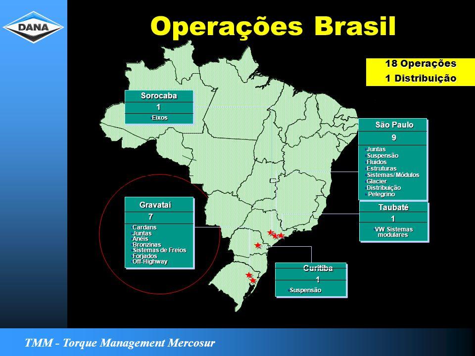 TMM - Torque Management Mercosur Operações Brasil Curitiba1 SuspensãoSuspensãoCuritiba1 Gravataí Gravataí 7 CardansCardans JuntasJuntas AnéisAnéis BronzinasBronzinas Sistemas de FreiosSistemas de Freios ForjadosForjados Off-HighwayOff-Highway Gravataí Gravataí 7 CardansCardans JuntasJuntas AnéisAnéis BronzinasBronzinas Sistemas de FreiosSistemas de Freios ForjadosForjados Off-HighwayOff-Highway Sorocaba1 EixosEixosSorocaba1 Taubaté1 VW Sistemas modularesVW Sistemas modularesTaubaté1 São Paulo 9 JuntasJuntas SuspensãoSuspensão FluidosFluidos EstruturasEstruturas Sistemas/ MódulosSistemas/ Módulos GlacierGlacier DistribuiçãoDistribuição Pelegrino Pelegrino São Paulo 9 JuntasJuntas SuspensãoSuspensão FluidosFluidos EstruturasEstruturas Sistemas/ MódulosSistemas/ Módulos GlacierGlacier DistribuiçãoDistribuição Pelegrino Pelegrino 18 Operações 1 Distribuição