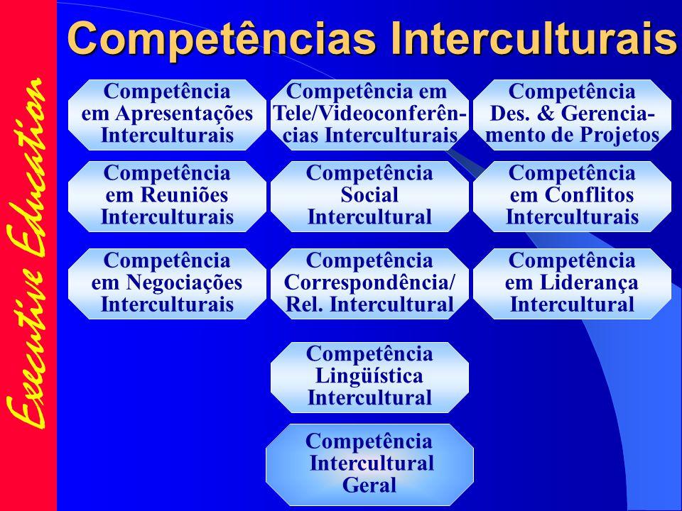 Competências Interculturais Competência Intercultural Geral Competência Lingüística Intercultural Competência em Apresentações Interculturais Competência em Reuniões Interculturais Competência em Negociações Interculturais Competência em Tele/Videoconferên- cias Interculturais Competência Social Intercultural Competência Correspondência/ Rel.