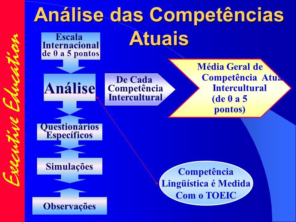 Executive Education Análise das Competências Atuais Observações Análise Questionários Específicos Simulações Escala Internacional de 0 a 5 pontos De Cada Competência Intercultural Média Geral de Competência Atual Intercultural (de 0 a 5 pontos) Competência Lingüística é Medida Com o TOEIC