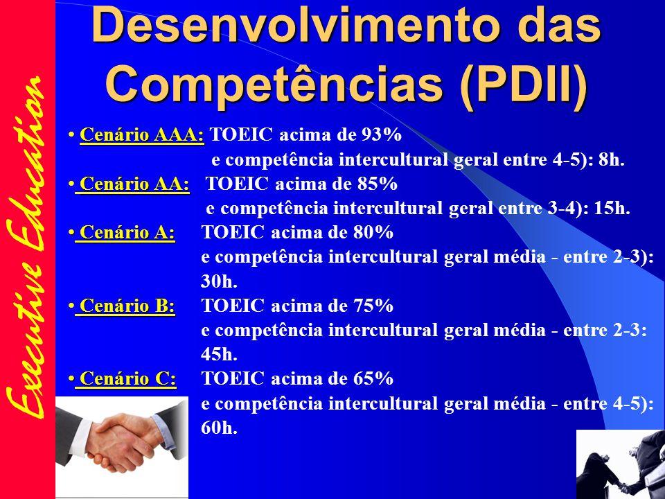 Executive Education Desenvolvimento das Competências (PDII) Cenário AAA: Cenário AAA: TOEIC acima de 93% e competência intercultural geral entre 4-5): 8h.
