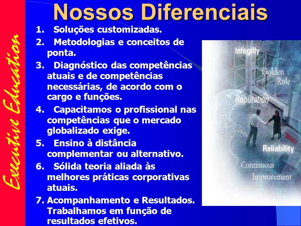 Nossos Diferenciais 1. Soluções customizadas. 2.