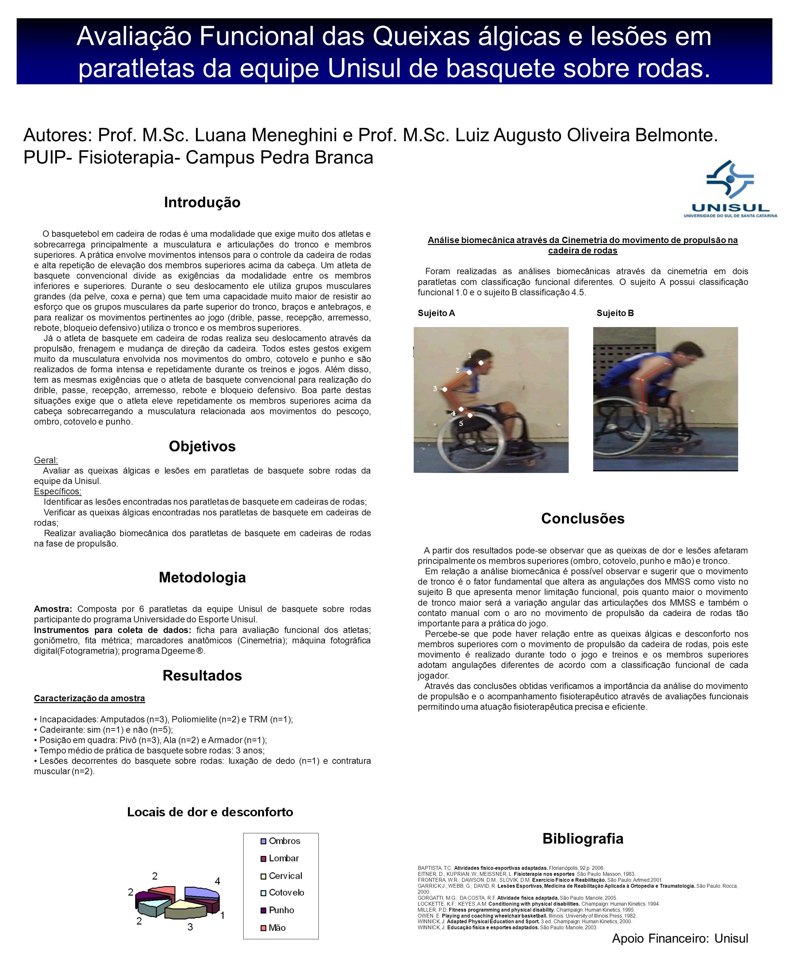 Avaliação Funcional das Queixas álgicas e lesões em paratletas da equipe Unisul de basquete sobre rodas. Autores: Prof. M.Sc. Luana Meneghini e Prof.
