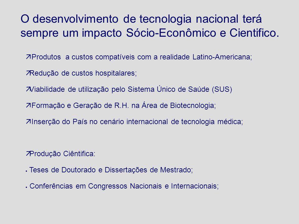 O desenvolvimento de tecnologia nacional terá sempre um impacto Sócio-Econômico e Cientifico. ä Produtos a custos compatíveis com a realidade Latino-A