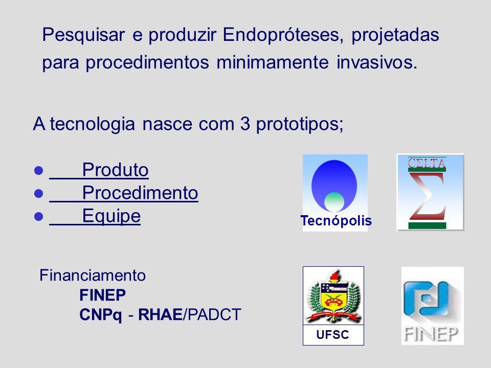 Tecnópolis UFSC Pesquisar e produzir Endopróteses, projetadas para procedimentos minimamente invasivos. A tecnologia nasce com 3 prototipos; Produto P