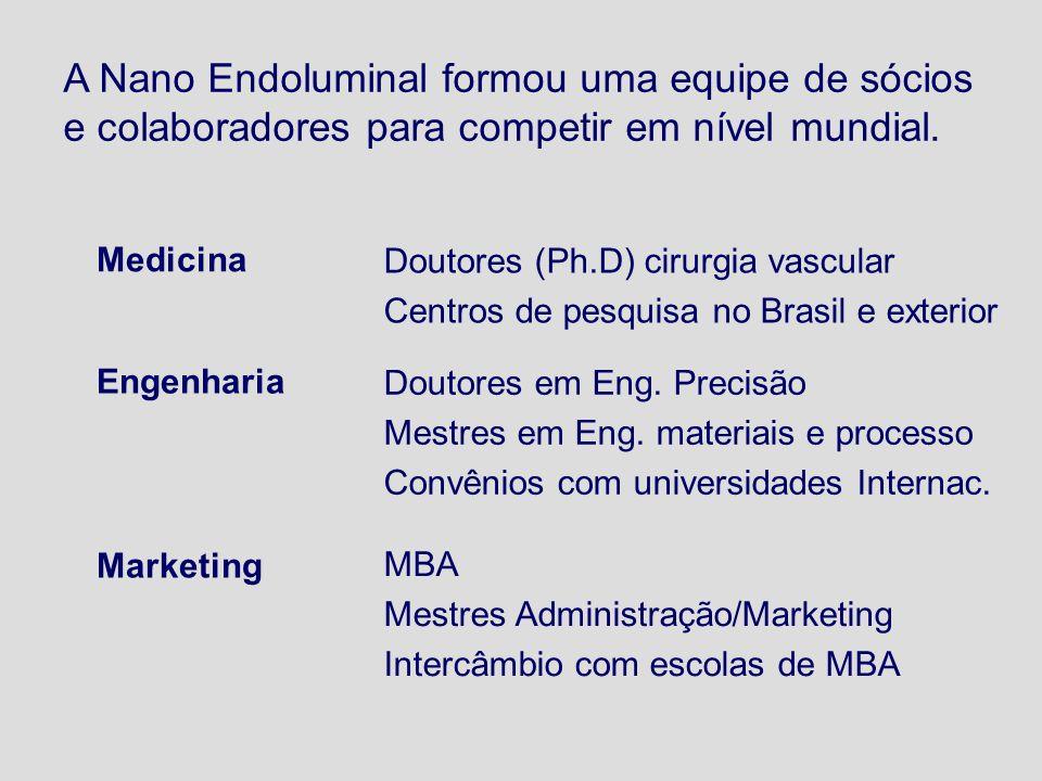 A Nano Endoluminal formou uma equipe de sócios e colaboradores para competir em nível mundial. Engenharia Doutores em Eng. Precisão Mestres em Eng. ma