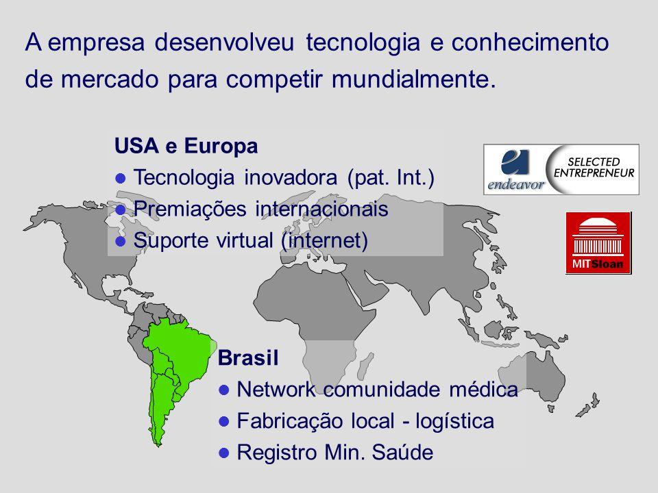 Brasil Network comunidade médica Fabricação local - logística Registro Min. Saúde USA e Europa Tecnologia inovadora (pat. Int.) Premiações internacion