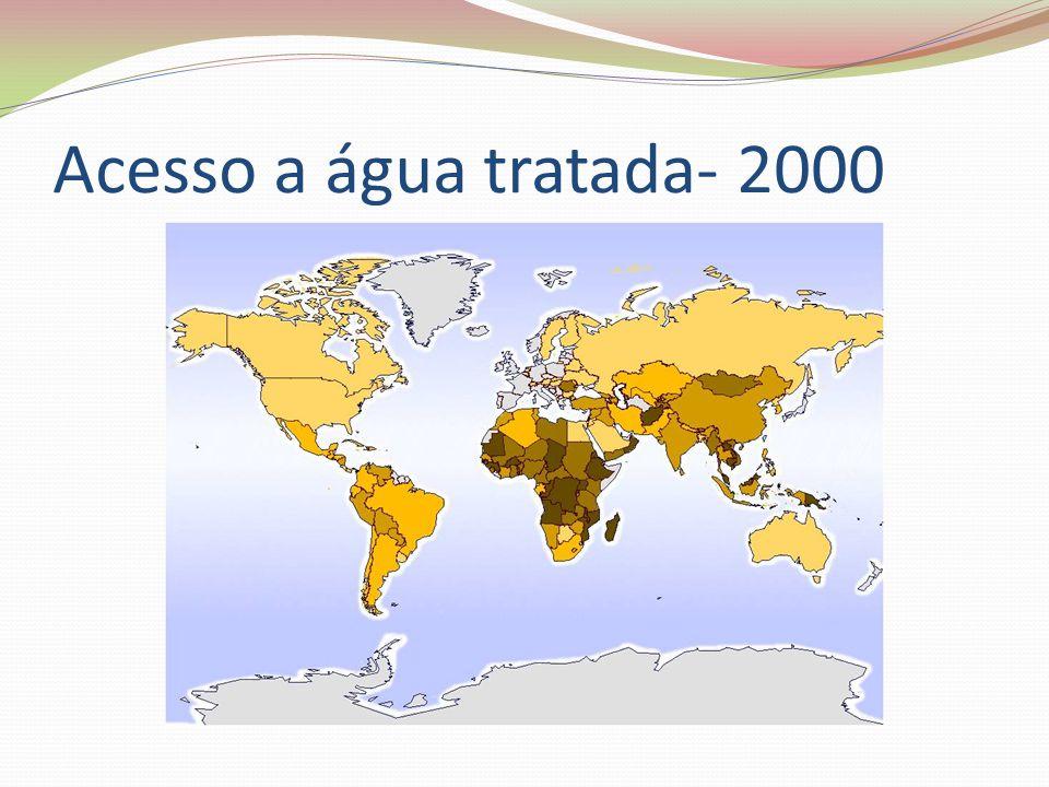 Acesso a água tratada- 2000
