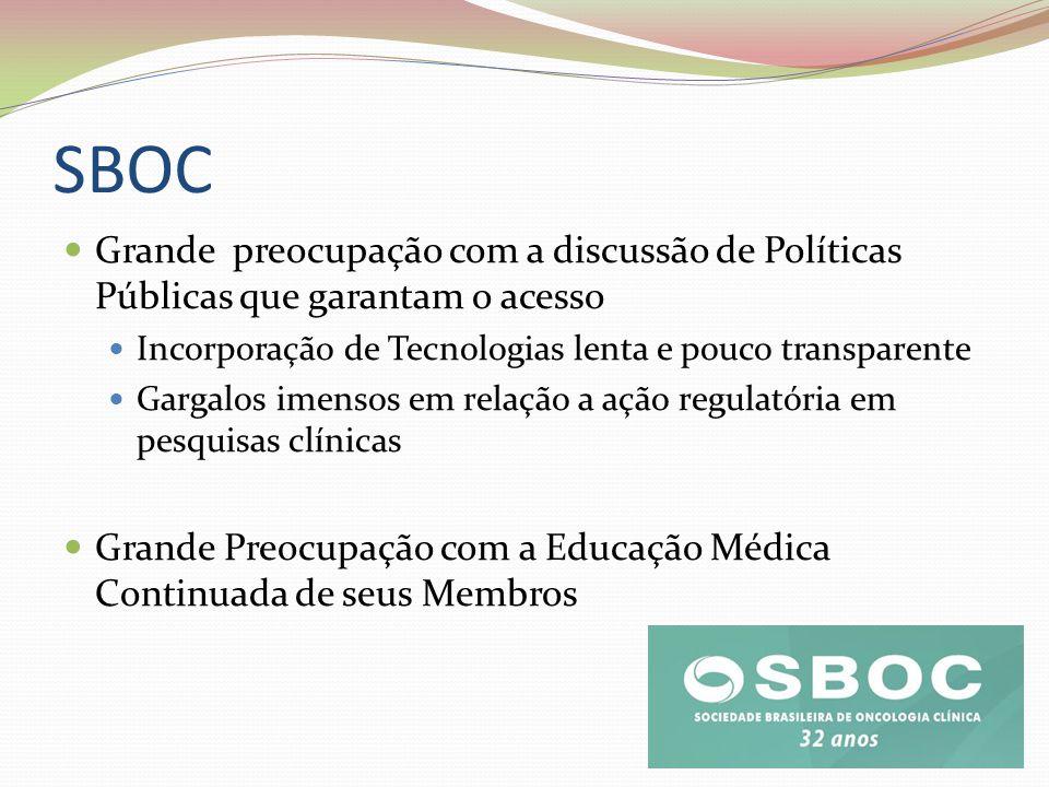 SBOC Grande preocupação com a discussão de Políticas Públicas que garantam o acesso Incorporação de Tecnologias lenta e pouco transparente Gargalos imensos em relação a ação regulatória em pesquisas clínicas Grande Preocupação com a Educação Médica Continuada de seus Membros