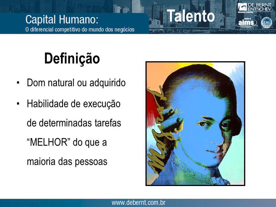 Definição Dom natural ou adquirido Habilidade de execução de determinadas tarefas MELHOR do que a maioria das pessoas Talento