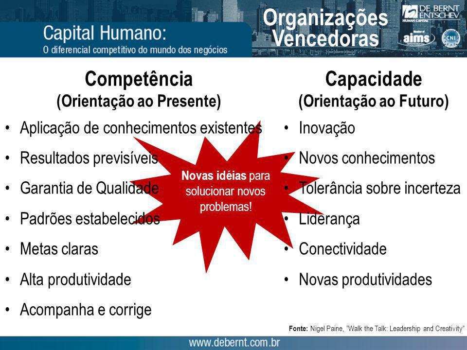 """Organizações Vencedoras Fonte: Nigel Paine, """"Walk the Talk: Leadership and Creativity"""" Novas idéias para solucionar novos problemas! Competência (Orie"""
