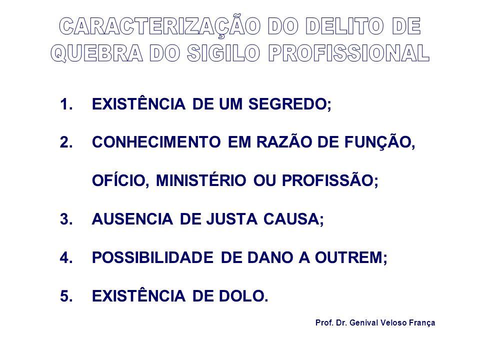 1.EXISTÊNCIA DE UM SEGREDO; 2.CONHECIMENTO EM RAZÃO DE FUNÇÃO, OFÍCIO, MINISTÉRIO OU PROFISSÃO; 3.AUSENCIA DE JUSTA CAUSA; 4.POSSIBILIDADE DE DANO A OUTREM; 5.EXISTÊNCIA DE DOLO.
