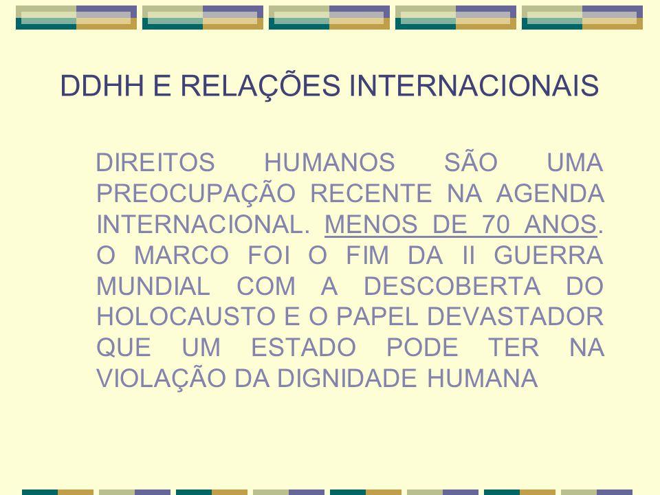DDHH E RELAÇÕES INTERNACIONAIS Hoje, a violação a direitos humanos por parte de Estados é motivo para sanções econômicas, políticas e inclusive militares.