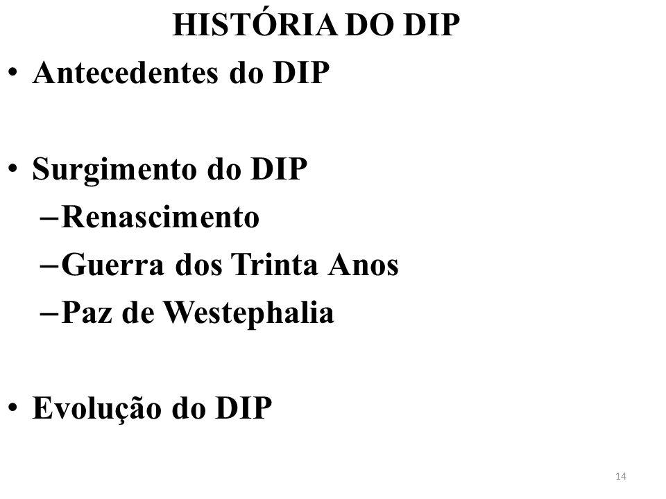 HISTÓRIA DO DIP Antecedentes do DIP Surgimento do DIP – Renascimento – Guerra dos Trinta Anos – Paz de Westephalia Evolução do DIP 14