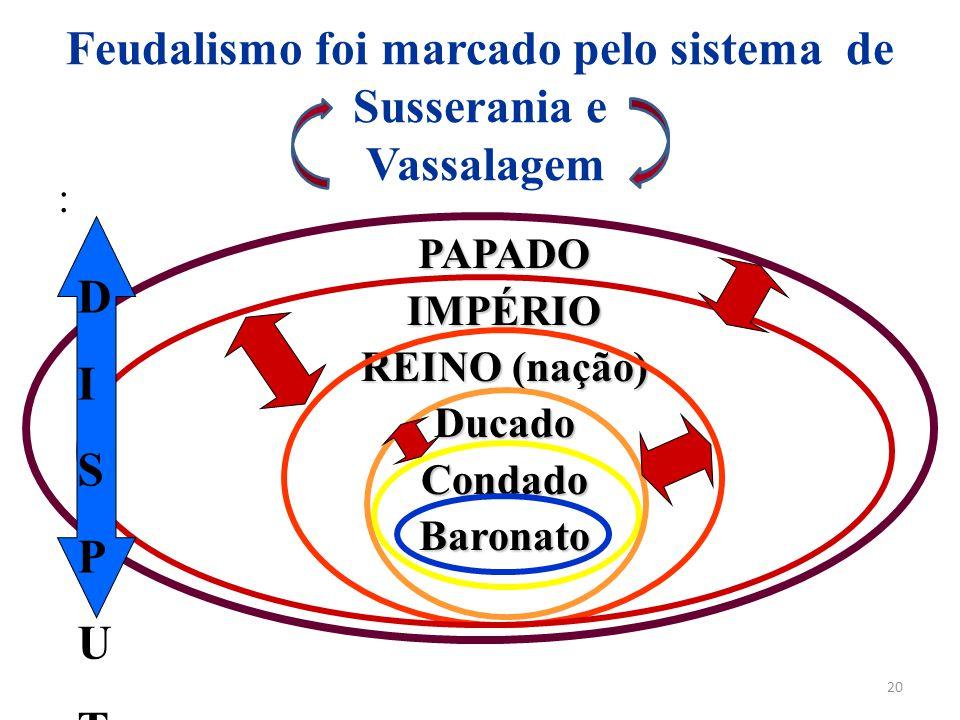 20 Feudalismo foi marcado pelo sistema de Susserania e Vassalagem :PAPADOIMPÉRIO REINO (nação) DucadoCondadoBaronato DISPUTASDISPUTAS