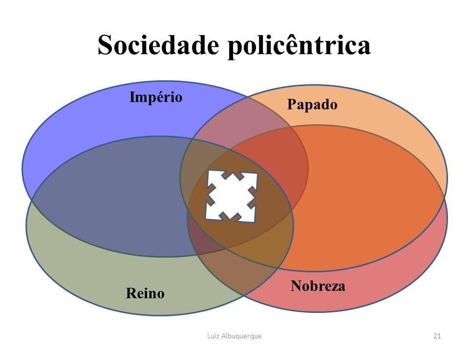 Sociedade policêntrica Luiz Albuquerque21 Papado Império Reino Nobreza