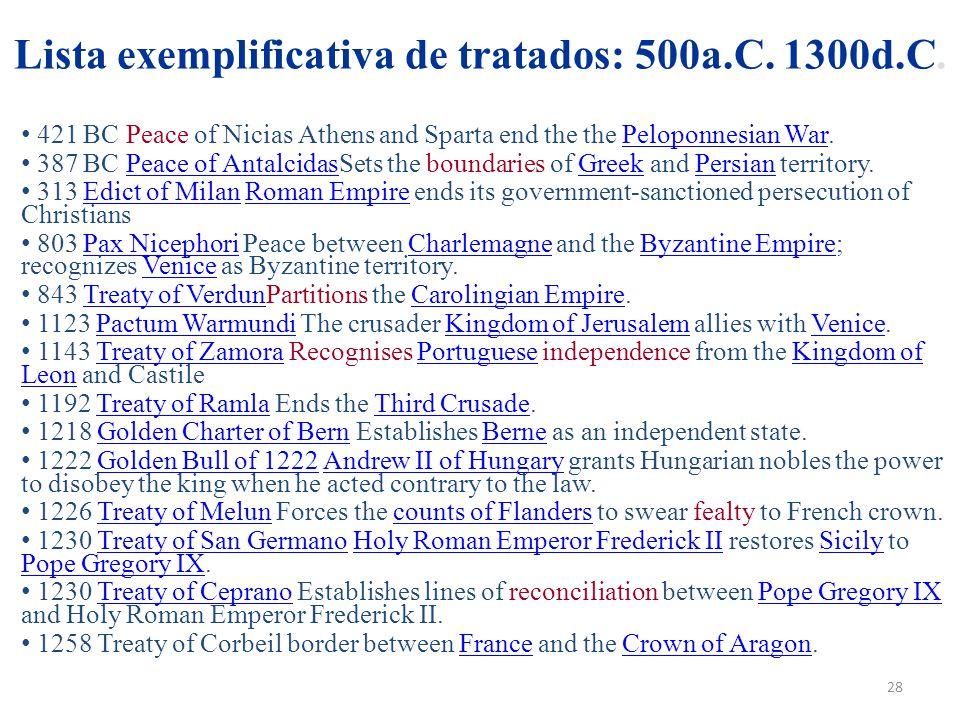 28 Lista exemplificativa de tratados: 500a.C. 1300d.C. 421 BC Peace of Nicias Athens and Sparta end the the Peloponnesian War.Peloponnesian War 387 BC