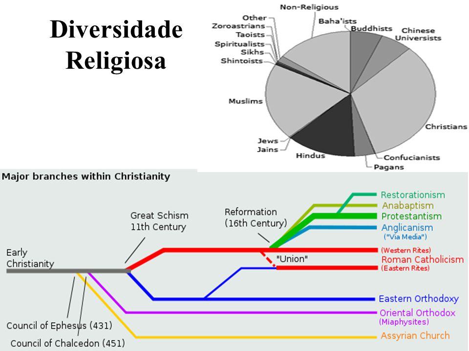 Diversidade Religiosa 7