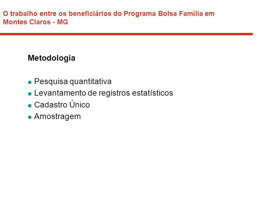 O trabalho entre os beneficiários do Programa Bolsa Família em Montes Claros - MG Caracterização dos Responsáveis legais e dos Cônjuges OS ARRANJOS FAMILIARES Expressiva presença de arranjos monoparentais FAIXA ETÁRIA mais da metade destes membros possui mais de 40 anos.