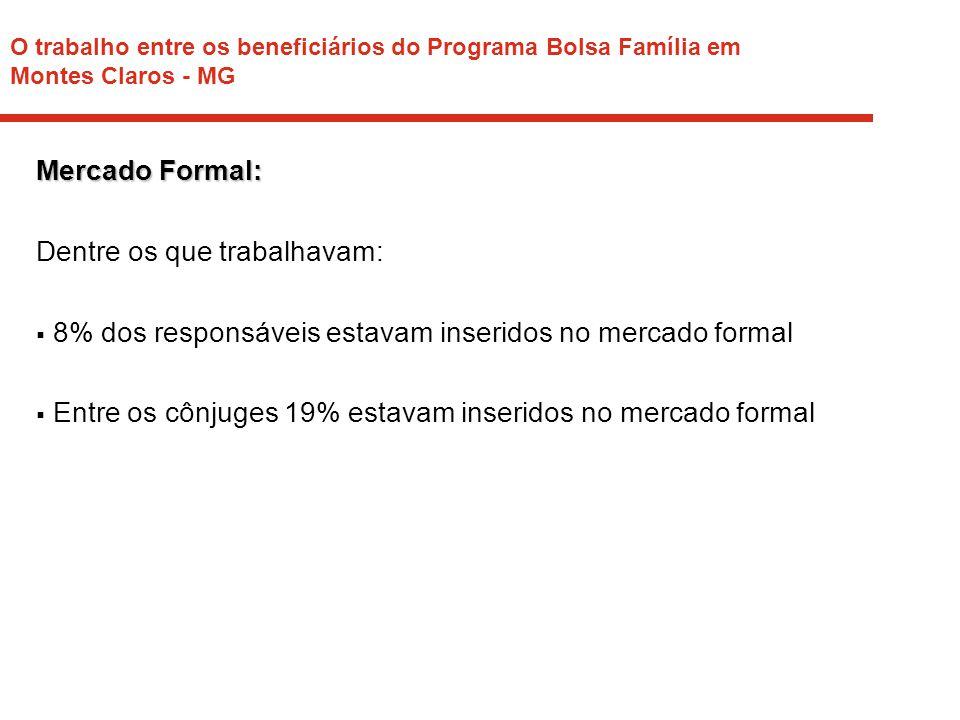 O trabalho entre os beneficiários do Programa Bolsa Família em Montes Claros - MG Mercado Formal: Dentre os que trabalhavam:  8% dos responsáveis est