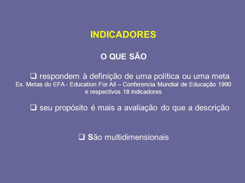 INDICADORES O QUE SÃO  respondem à definição de uma política ou uma meta Ex.