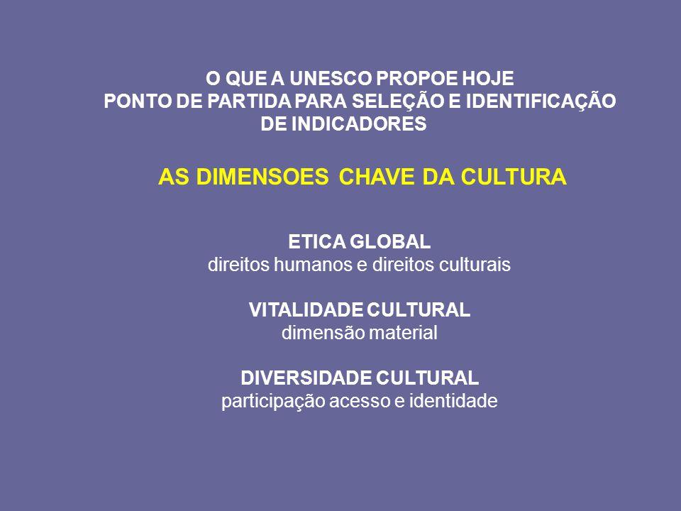 O QUE A UNESCO PROPOE HOJE PONTO DE PARTIDA PARA SELEÇÃO E IDENTIFICAÇÃO DE INDICADORES AS DIMENSOES CHAVE DA CULTURA ETICA GLOBAL direitos humanos e direitos culturais VITALIDADE CULTURAL dimensão material DIVERSIDADE CULTURAL participação acesso e identidade