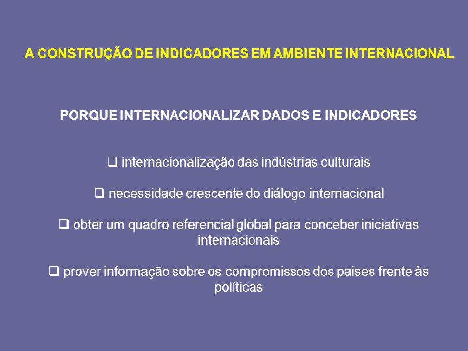 A CONSTRUÇÃO DE INDICADORES EM AMBIENTE INTERNACIONAL PORQUE INTERNACIONALIZAR DADOS E INDICADORES  internacionalização das indústrias culturais  necessidade crescente do diálogo internacional  obter um quadro referencial global para conceber iniciativas internacionais  prover informação sobre os compromissos dos paises frente às políticas