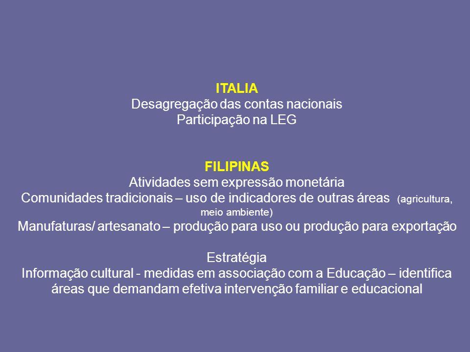 ITALIA Desagregação das contas nacionais Participação na LEG FILIPINAS Atividades sem expressão monetária Comunidades tradicionais – uso de indicadores de outras áreas (agricultura, meio ambiente) Manufaturas/ artesanato – produção para uso ou produção para exportação Estratégia Informação cultural - medidas em associação com a Educação – identifica áreas que demandam efetiva intervenção familiar e educacional