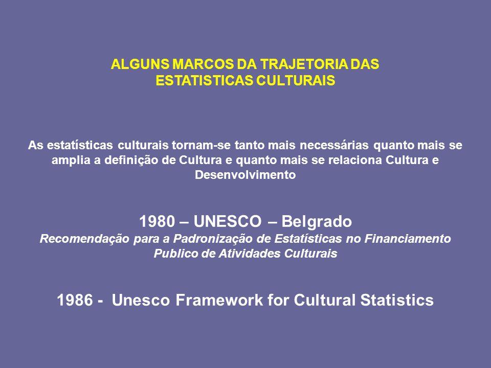 ALGUNS MARCOS DA TRAJETORIA DAS ESTATISTICAS CULTURAIS As estatísticas culturais tornam-se tanto mais necessárias quanto mais se amplia a definição de Cultura e quanto mais se relaciona Cultura e Desenvolvimento 1980 – UNESCO – Belgrado Recomendação para a Padronização de Estatísticas no Financiamento Publico de Atividades Culturais 1986 - Unesco Framework for Cultural Statistics