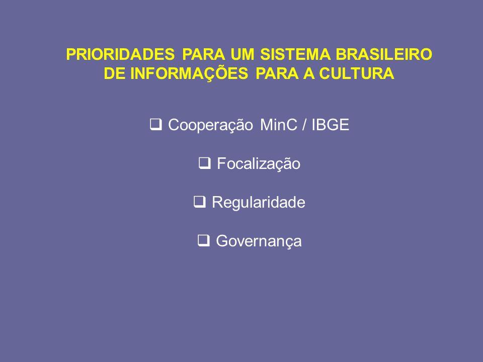 PRIORIDADES PARA UM SISTEMA BRASILEIRO DE INFORMAÇÕES PARA A CULTURA  Cooperação MinC / IBGE  Focalização  Regularidade  Governança