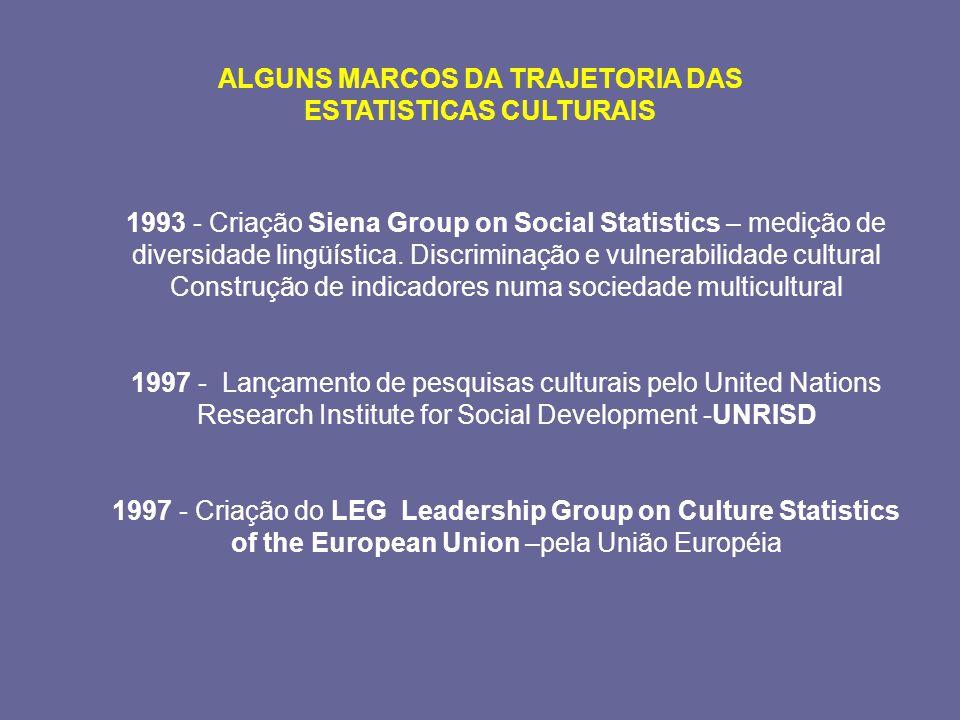 1993 - Criação Siena Group on Social Statistics – medição de diversidade lingüística.